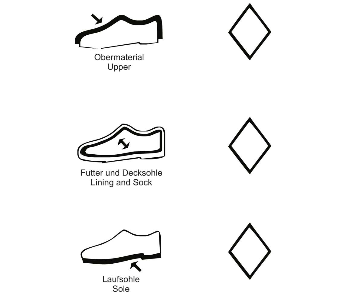 Kunstleder Piktogramm